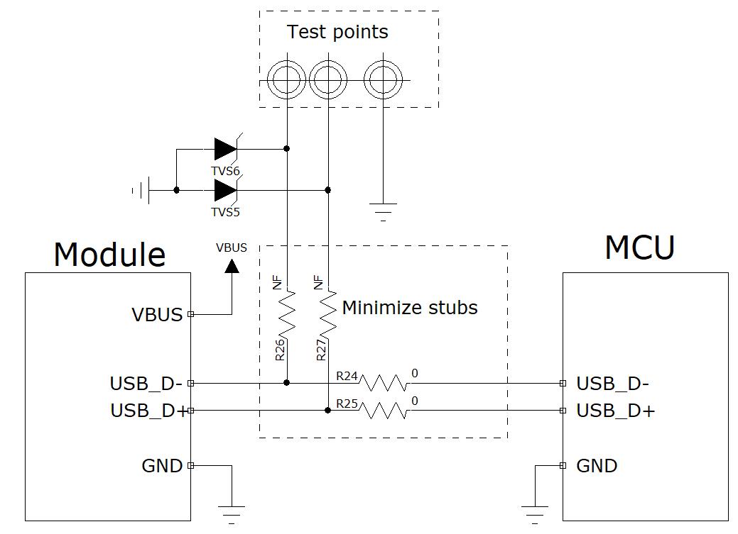 USB 参考设计