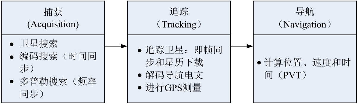 http://openluat-luatcommunity.oss-cn-hangzhou.aliyuncs.com/images/20200830213209356_save_share_review_picture_1598759071.jpeg